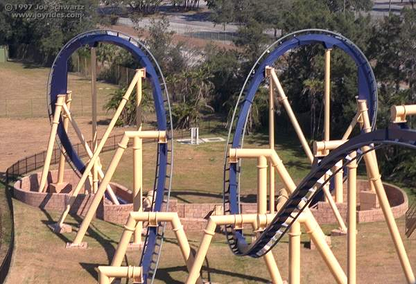an analysis of the topic of the roller coaster thrill Height and roller coasters: roller coasters are one of the most interesting science and thrill topics of the world today one piece of information is that roller coaster are not just thrill rides but that they are piece of modern day science.