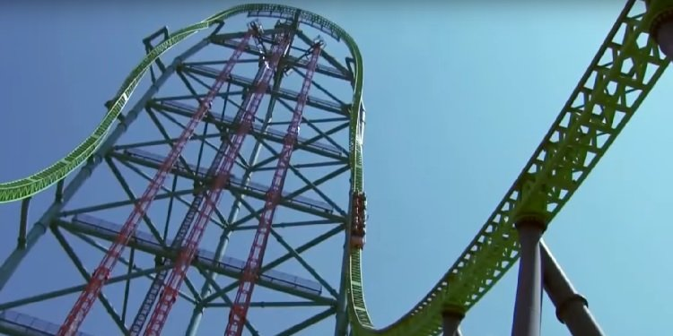 Top 5 Fastest Roller Coasters Video!