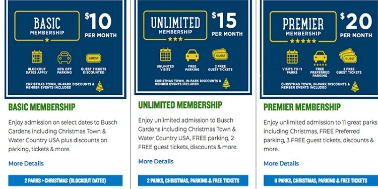 SeaWorld/Busch Parks New Membership Plan!